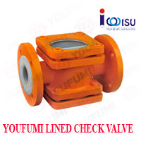 YOUFUMI BALL TYPE CHECK VALVE WITH SIGHT GLASS