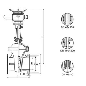ELECTRICAL GATE VALVE PRODUCT INTRODUCTION