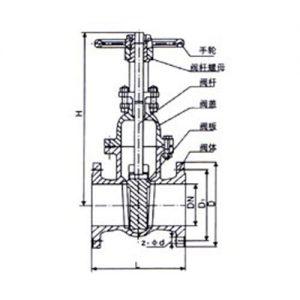 Z41T-10 CAST IRON GATE VALVE TECHNICAL PARAMETERS