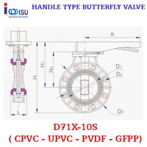CPVC HANDLE TYPE BUTTERFLY VALVE
