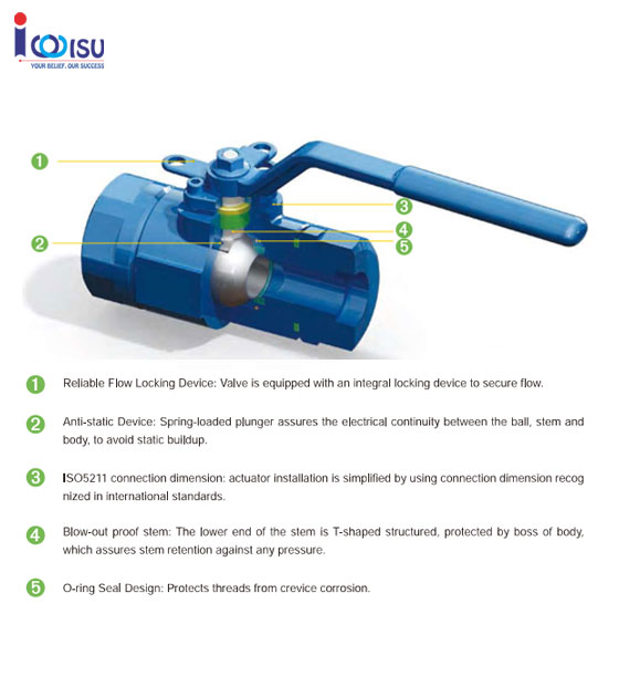 FLOATING BALL VALVES BC CL150 SERIES DESCRIPTION