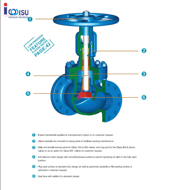 NEWAY GLOBE VALVE CLASS 900 DESCRIPTION