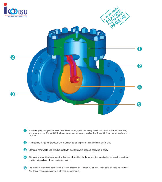 NEWAY SWING CHECK VALVE DESCRIPTION