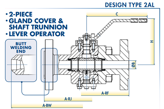 2-PIECE GLAND COVER & SHAFT TRUNNION