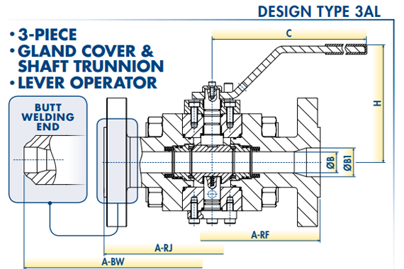 REDUCED 3-PIECE GLAND COVER & SHAFT TRUNNION