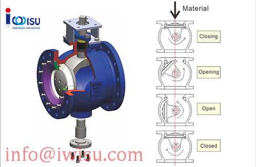 CERAMICS SEATED SEGMENT BALL VALVES - 7